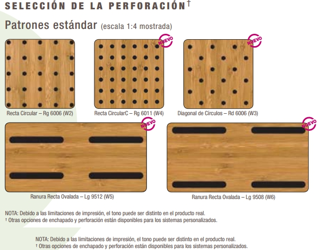 Perforacion Wood Armstrong